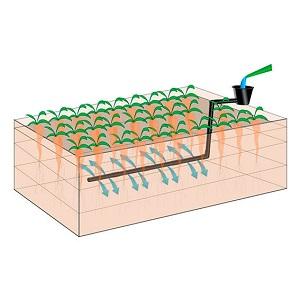 Hochbeet-Bewässerungshilfe