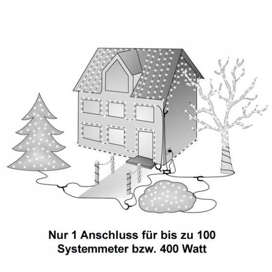 Star LED Lichtsystem Lichternetz, 200x100 cm, schwarz | #2