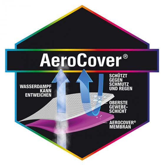 Schutzhülle AeroCover für Liegen, 210x75x40 cm | #3