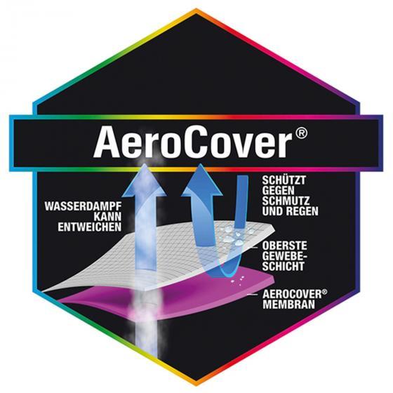 Atmungsaktive Schutzhülle für Ampelschirme mit gebogenem Standrohr | #4