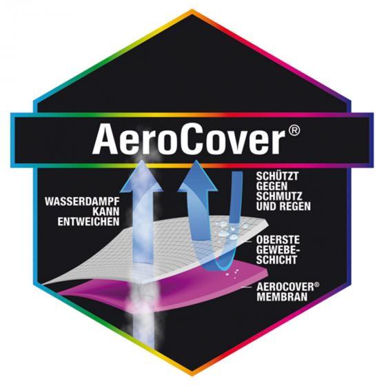 Schutzhülle AeroCover für Stockschirme bis Ø 4 m   #4