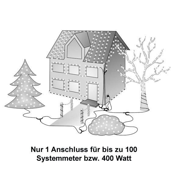 LED Lichtsystem Eiszapfenvorhang kurz | #2