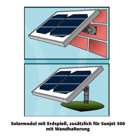 Solarpumpe Sunjet 500 | #2