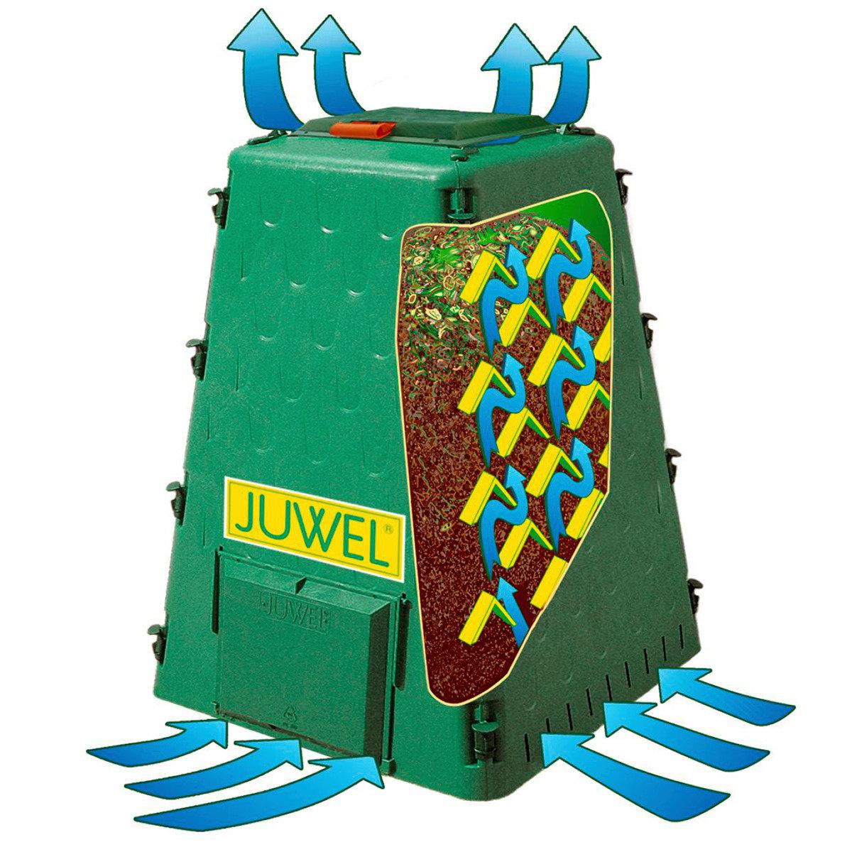 Thermokomposter JUWEL Aeroquick 420 Liter | #3