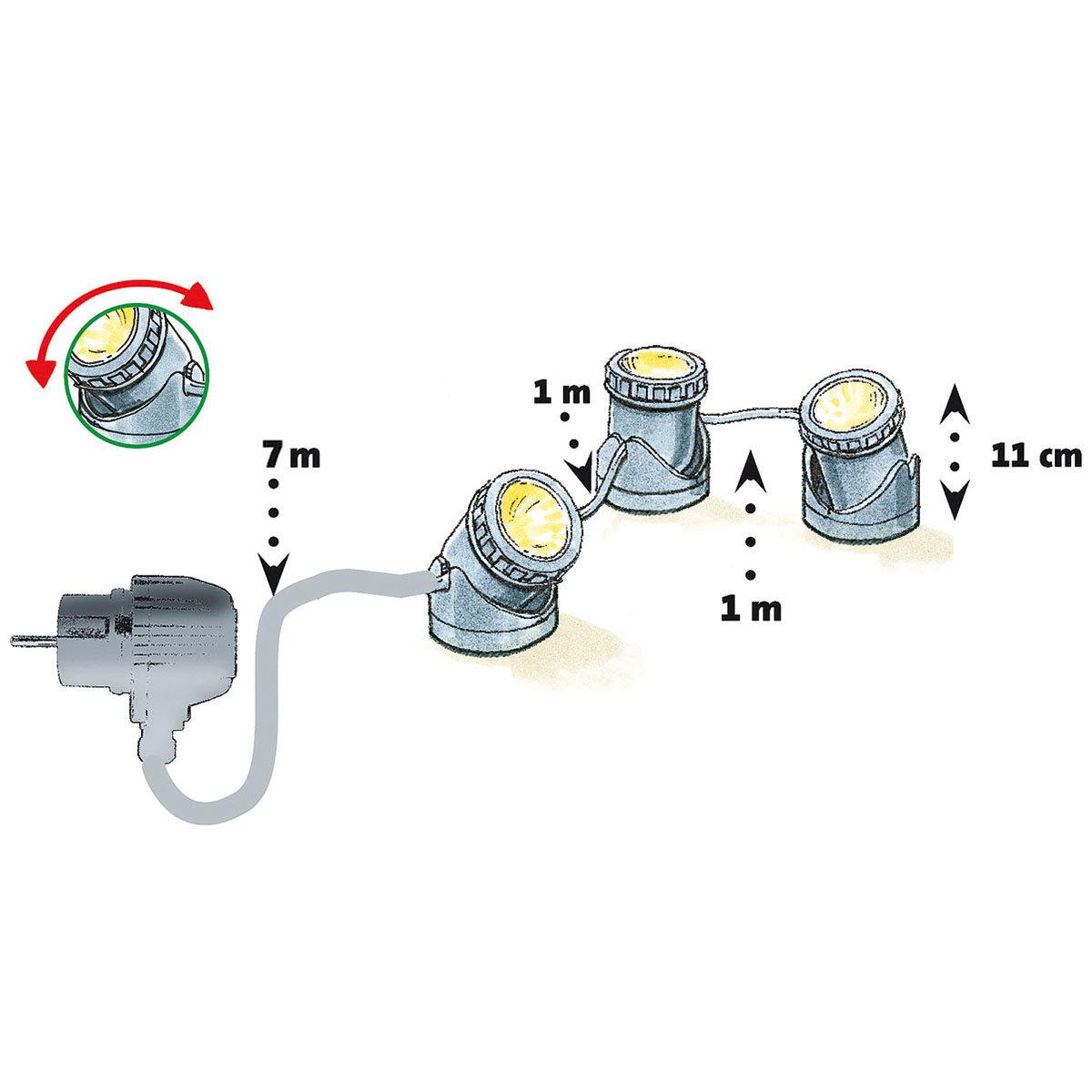 Aqua Light LED, 3er-Set Unterwasserspot mit Trafo | #3