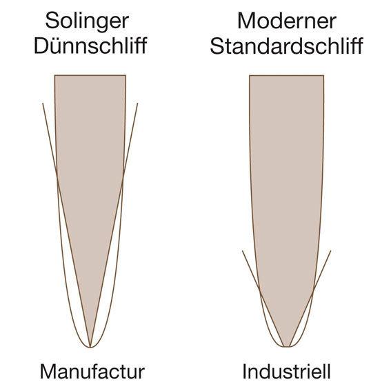 Robert-Herder-Windmühlenmesser Gemüsemesser | #3