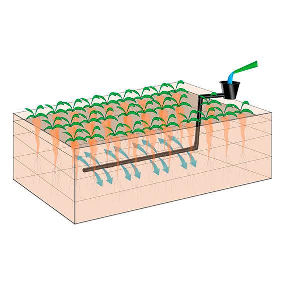 Hochbeet Bewasserungssystem Online Kaufen Bei Gartner Potschke