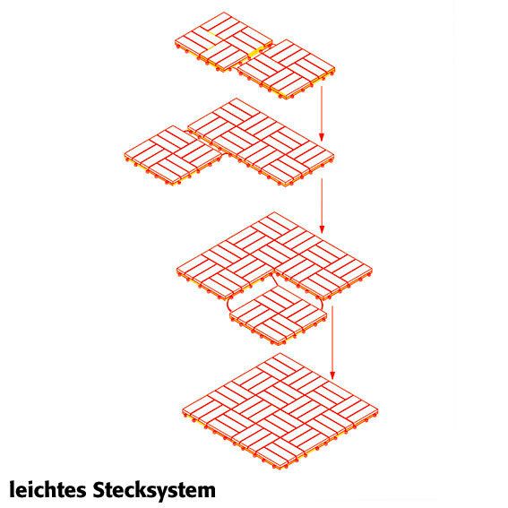 Holzfliesen Akazienholz, vorgeölt, 10 Stück, 0,9qm | #3