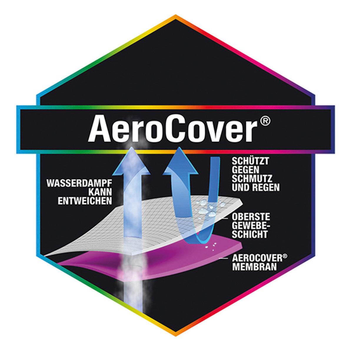 Schutzhülle AeroCover Auflagentasche, 175x80x60 cm | #4