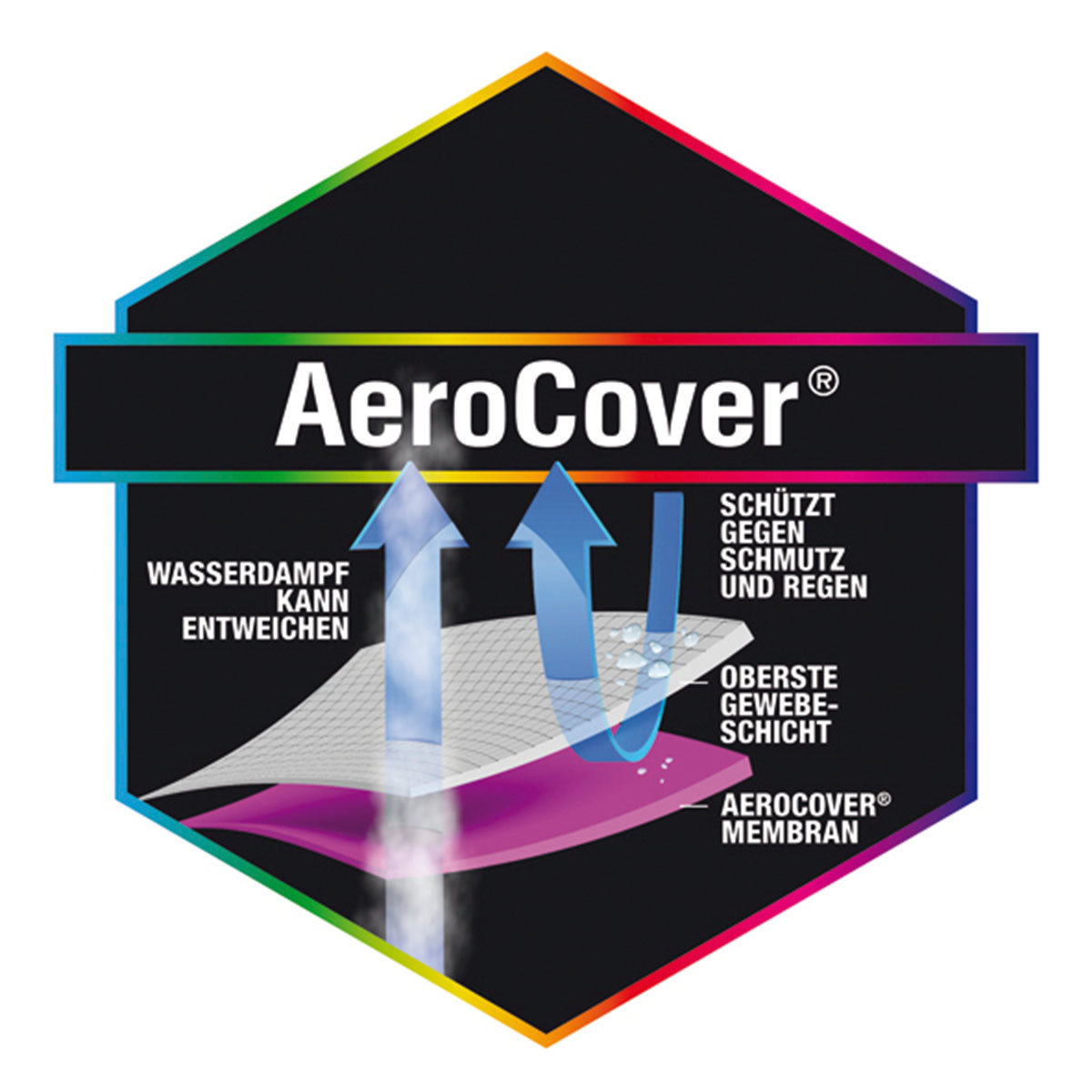 Schutzhülle AeroCover für Bänke, 130 cm | #5