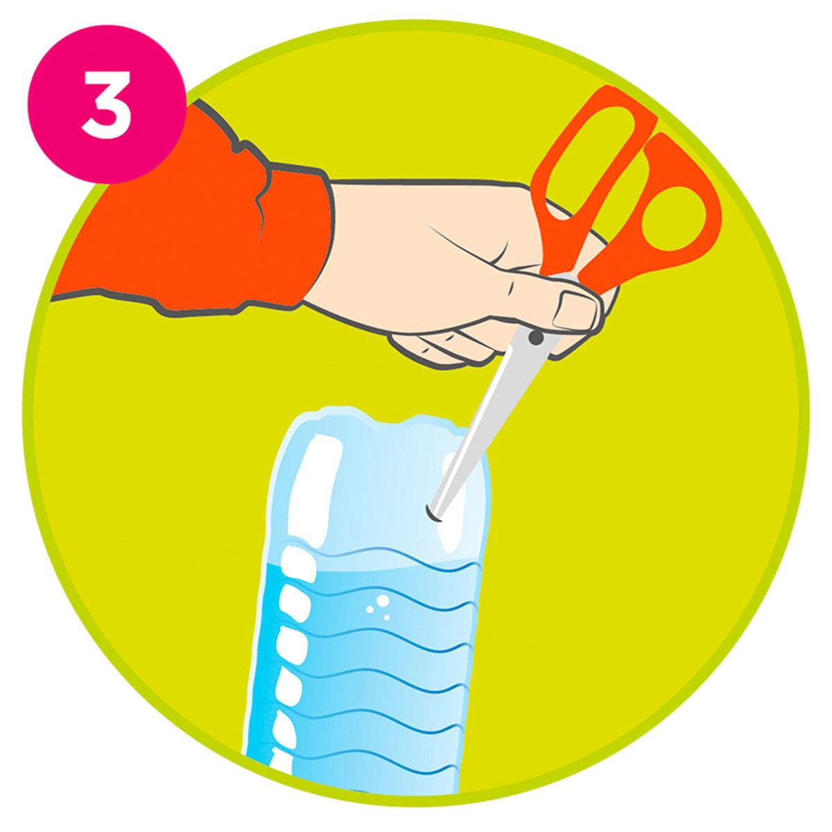 Flaschenadapter Easy | #7