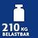 210kg-belastbar