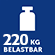 220kg-belastbar
